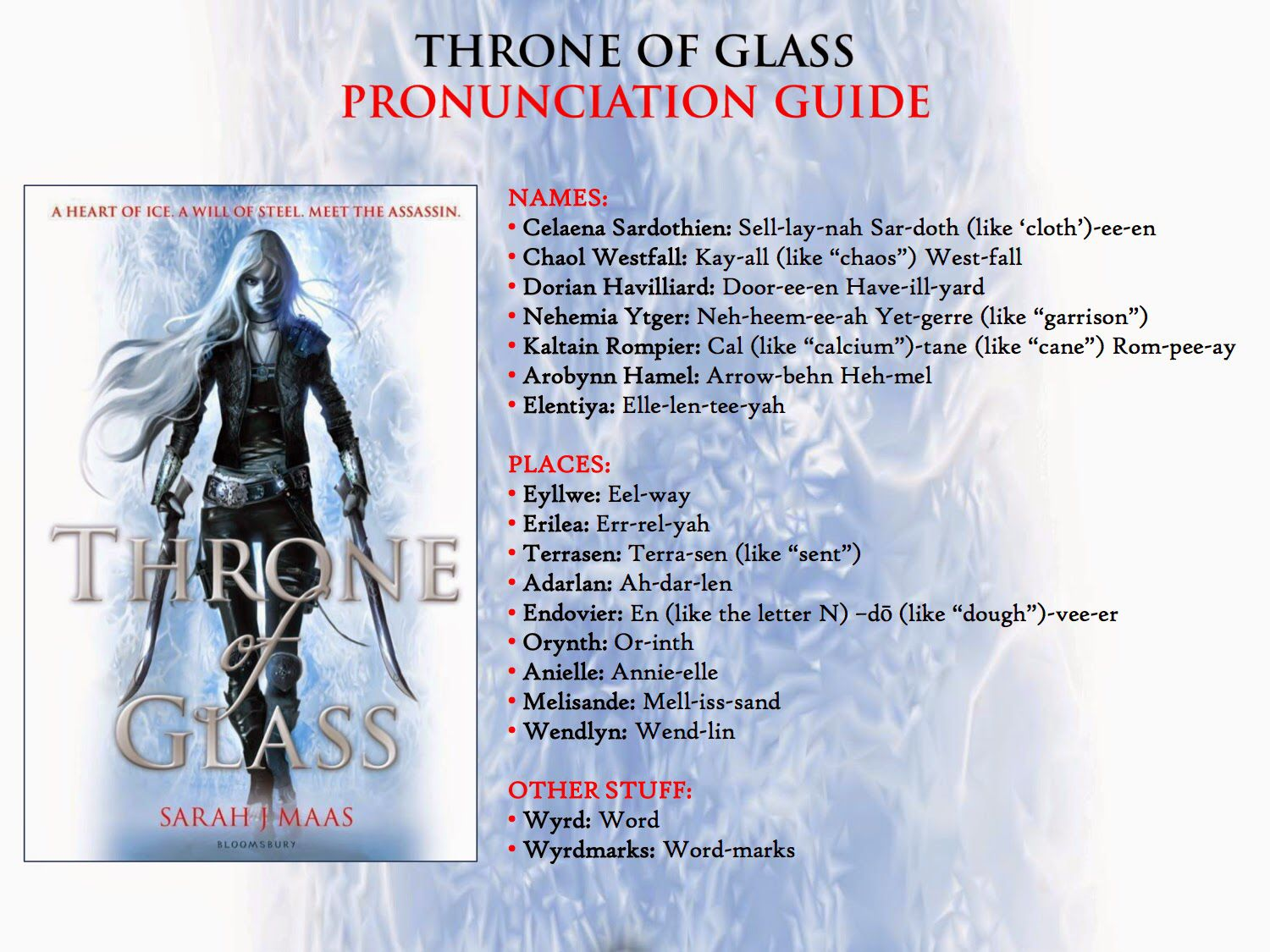 Pronunciation Guide To Names And Things In The Throne Of Glass