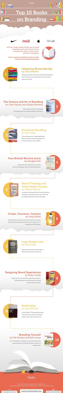 Top 10 Books on Branding #Infographic #Books