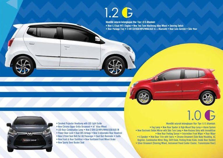 Promo Kredit Harga Toyota Mobil Semarang