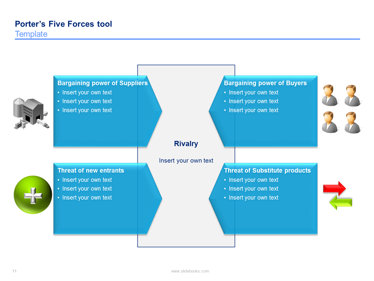 Porter S Five Forces Template Ppt