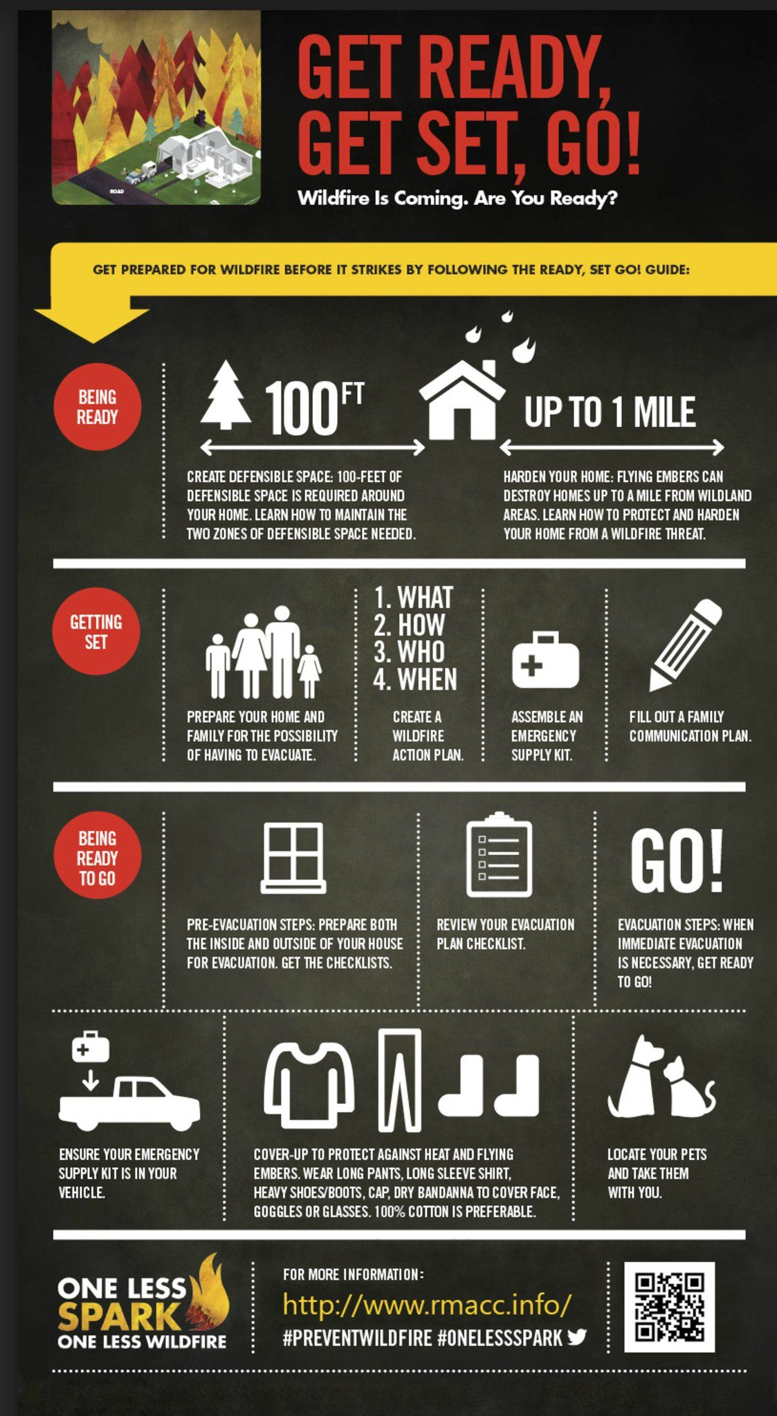 COFirePrev&Control on Home safety tips, Fire prevention