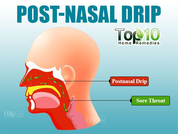 Best remedy for sinus drainage and cough