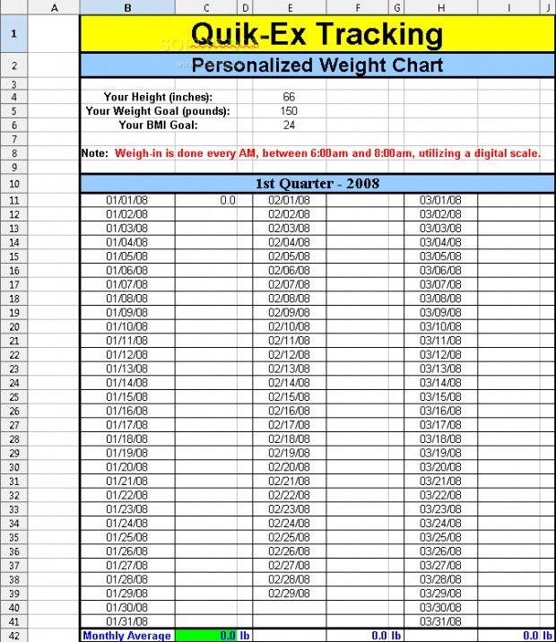 Weight watchers points chart printable also pinterest rh