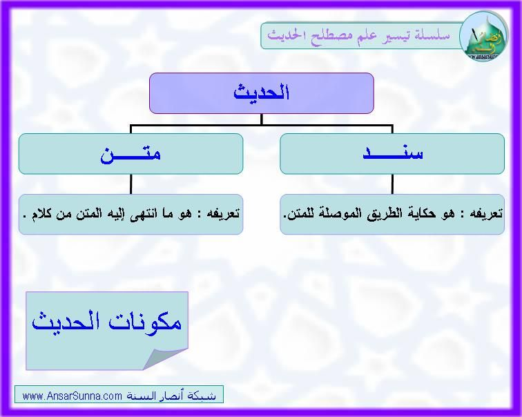 Pin On تعاليم اسلامية Islam Knowledge