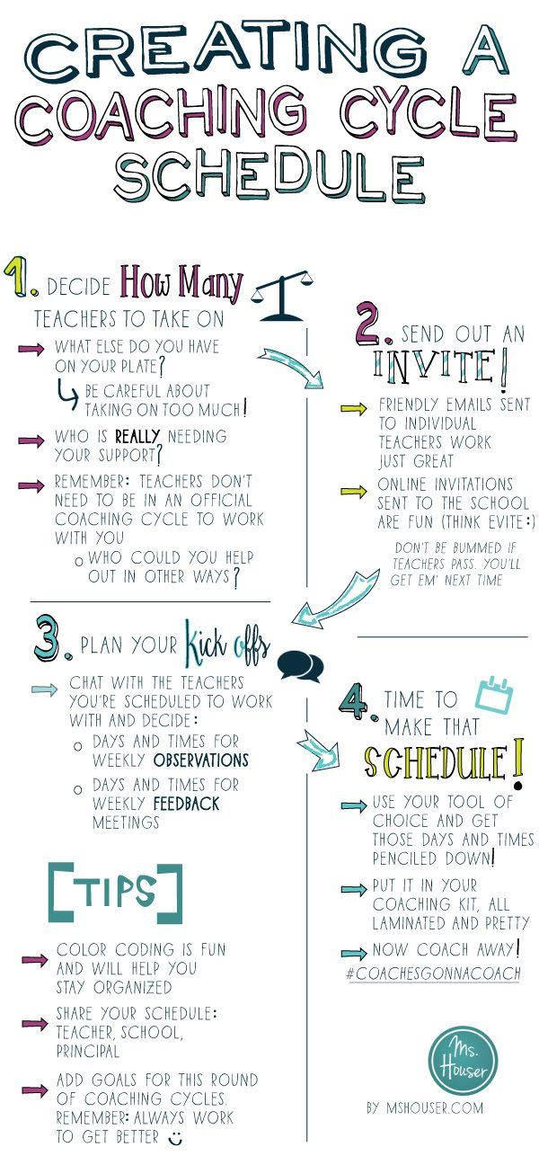 4 Steps For Creating A Coaching Cycle Schedule Ms Houser Learning Coach Coaching Teachers Leadership Coaching