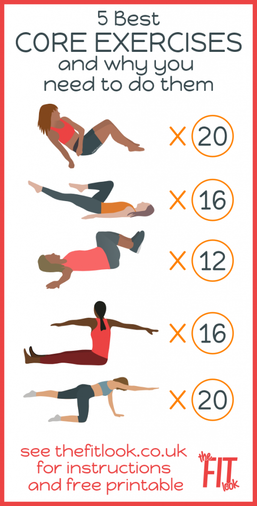 Thefitlook Co Uk Nbspthefitlook Resources And Information Best Core Workouts Core Workout Core Exercises For Beginners