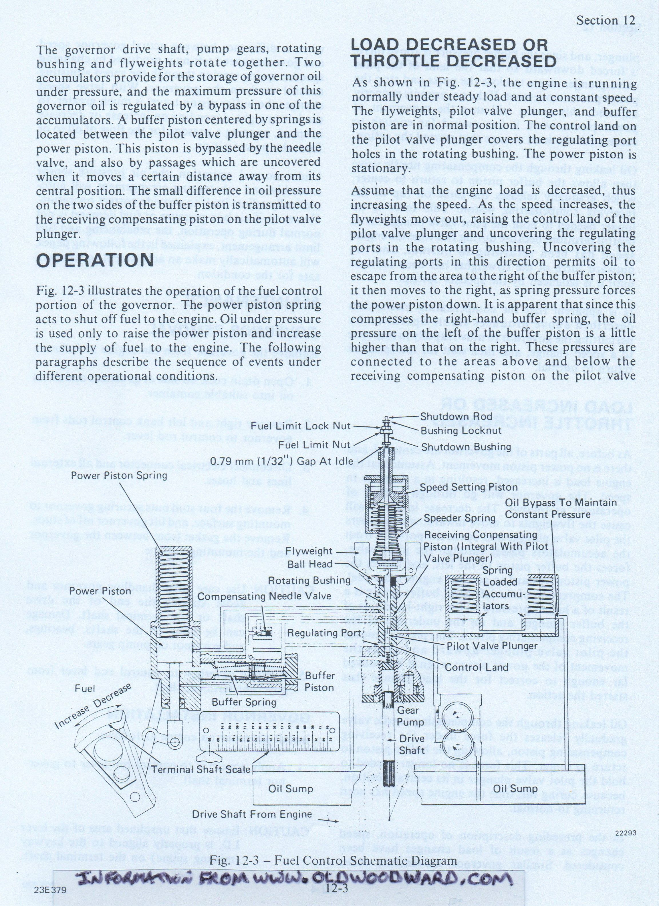 Fuel Control Schematic For A Diesel Engine Drawings Diagram