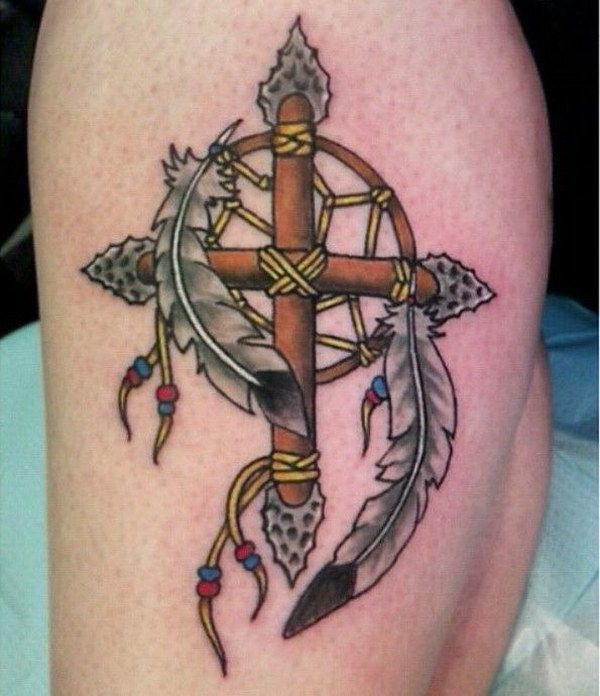 #Tattoos, in 2020 | Dream catcher tattoo design, Tattoos ... |Native American Dreamcatcher Tattoo