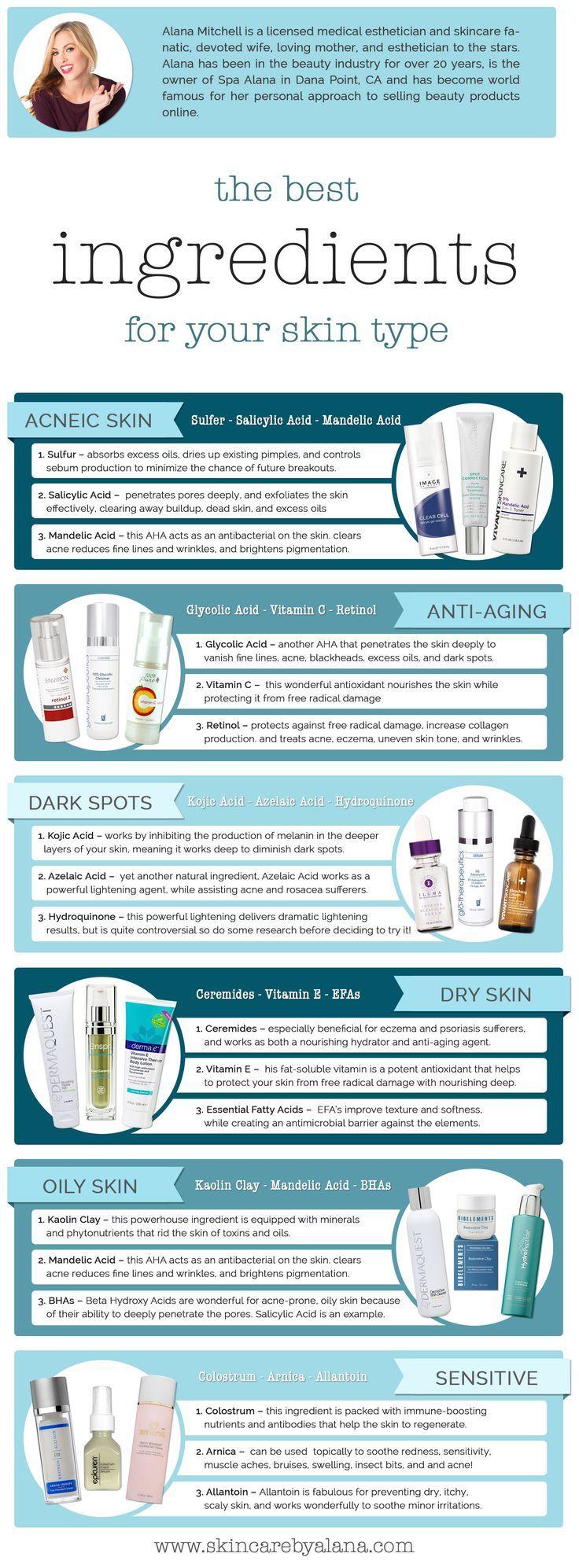 Design Bank 2 Zits Lugo.111 Best Acne Prone Skin Images Acne Prone Skin Skin Care Makeup