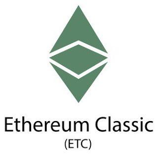 Ethereum trading platform malaysia