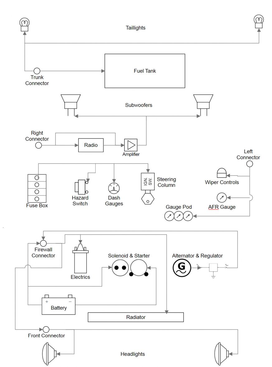 17 Car Alternator Wiring Diagram Car Diagram Wiringg Net Car Alternator Electrical Diagram Diagram