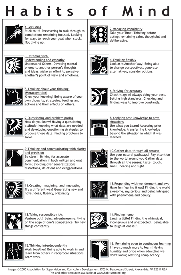 Habits of Mind Poster: This is a must-have for your work with Habits of Mind. A simple, clear and easy one page reference for the Habits of Mind.