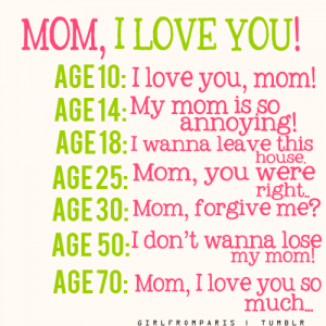 Happy Mothers Day Funny Quotes From Daughter Happy Mother Day Quotes Mother Quotes I Love Mom