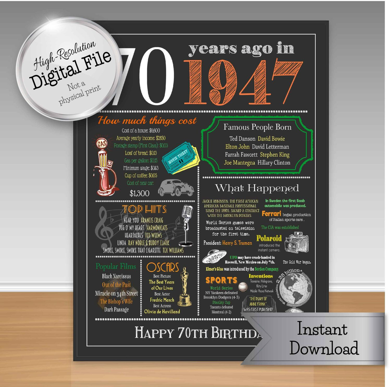 70th Chalkboard Birthday Poster 70 Years Por Andreasdesignstudio