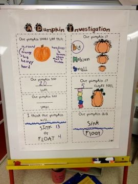 Mrs. Goff's Pre-K Tales: Pumpkin Paloosa