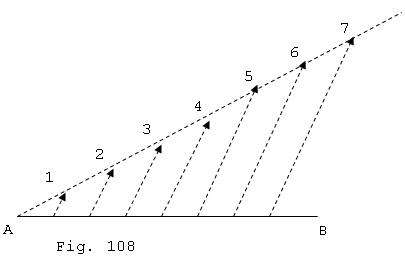 División De Un Segmento En Cualquier Número De Partes Iguales Line Chart Chart Diagram