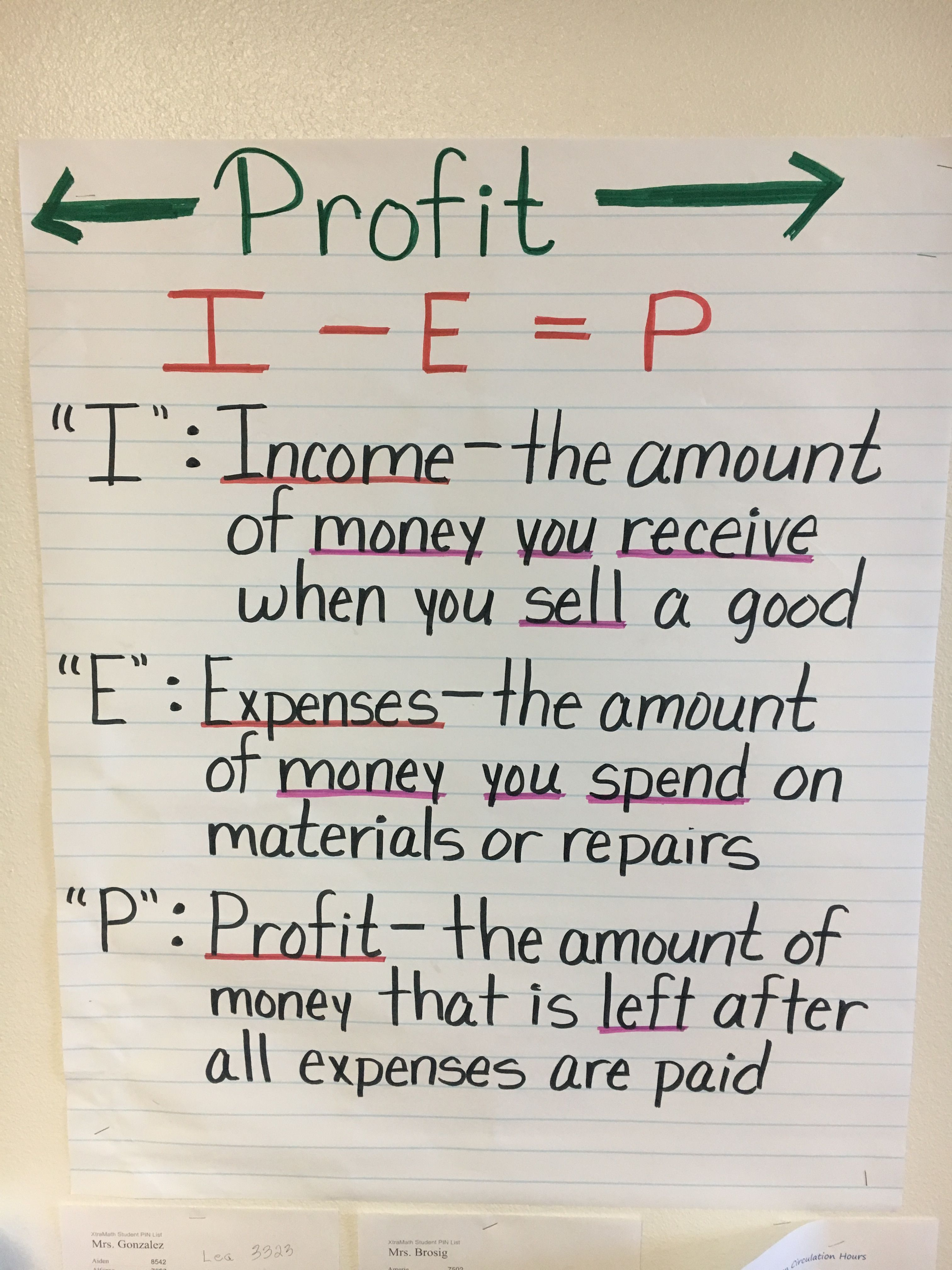 4th Grade Financial Literacy Worksheets Worksheets Are An Important Portion O In 2021 Financial Literacy Worksheets Math Anchor Chart Financial Literacy Anchor Chart [ 4032 x 3024 Pixel ]