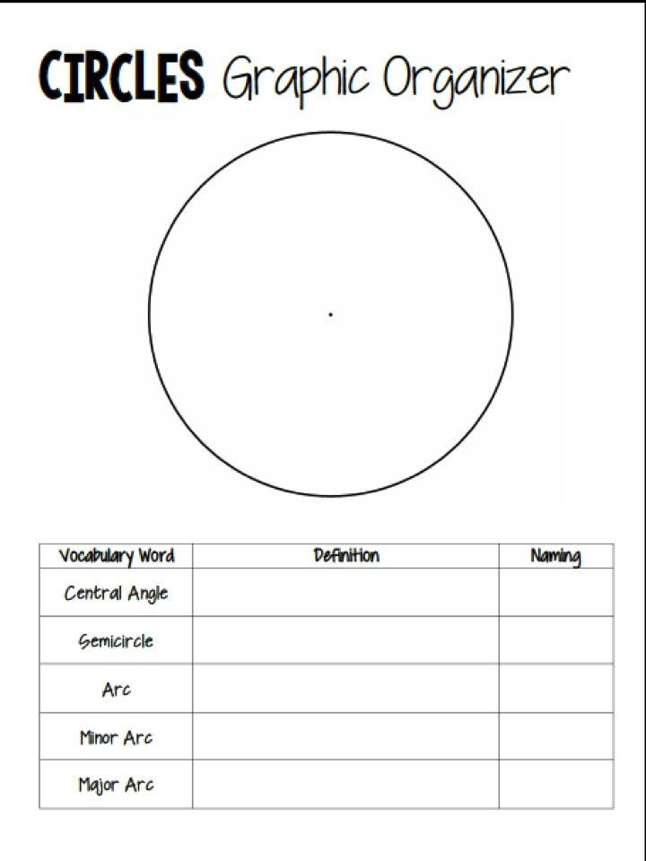 Central Angles And Arcs In Circles Foldable With Graphic Organizer