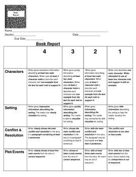 report rubric 6th grade