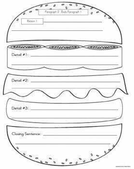 hamburger template for learning to write an essay language arts