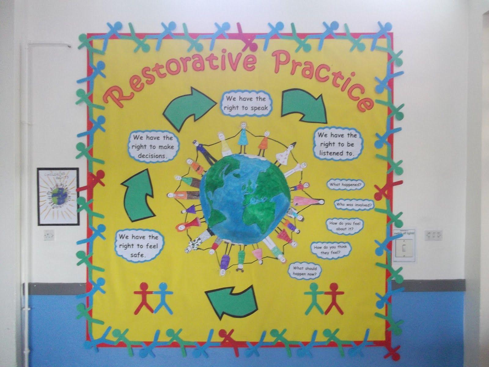 Abertillery Primary School Rights Respecting School Restorative Practice Display Rights Respecting Schools Restorative Practices School Restorative Circles