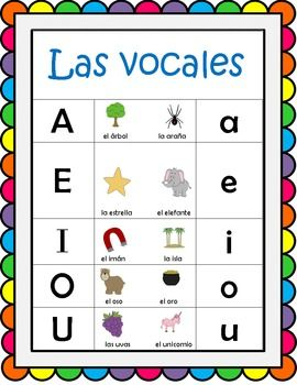 vocales poster spanish vowels poster alphabet spanish pinterest spanish worksheets and. Black Bedroom Furniture Sets. Home Design Ideas