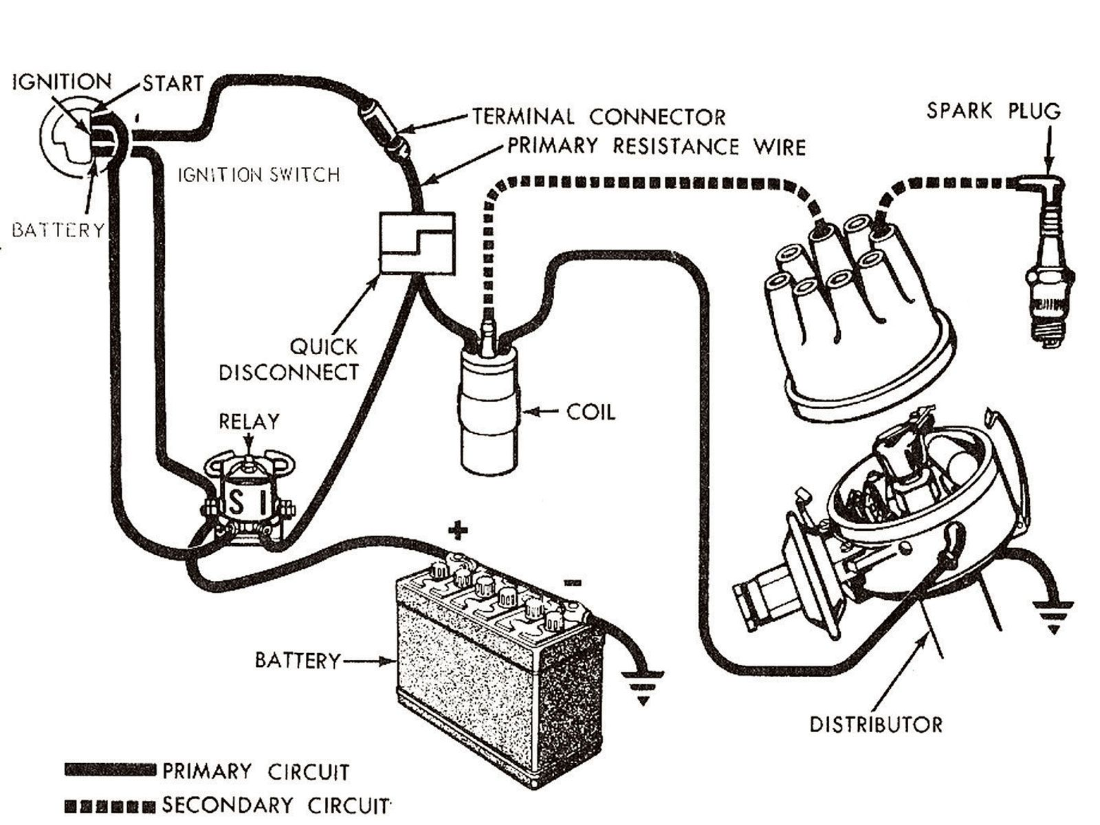 ford 351 ignition wiring diagram
