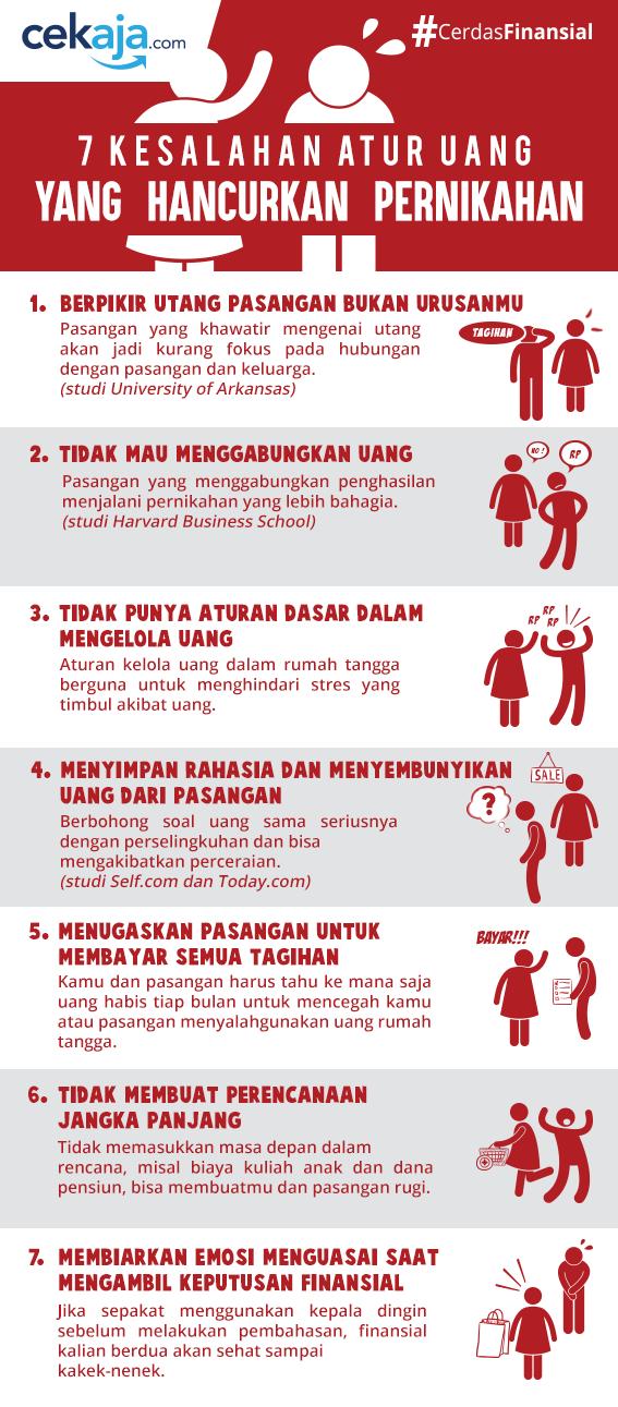 Cara Mengatur Keuangan Dalam Pernikahan Bijak Keuangan Motivasi