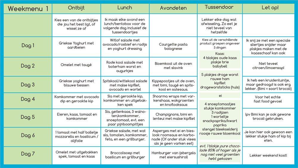 koolhydraatarm dieet weekmenu gratis