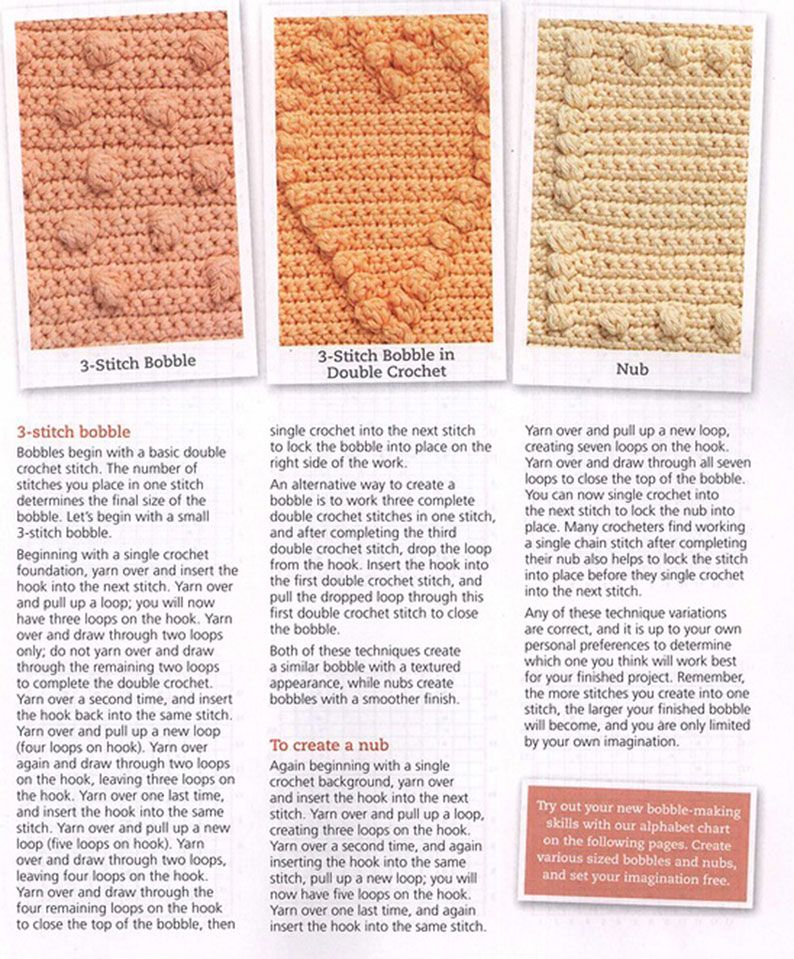 Beginners-Guide-to-Crochet-Bobbles-1.jpg (794×959) | Wool work ...