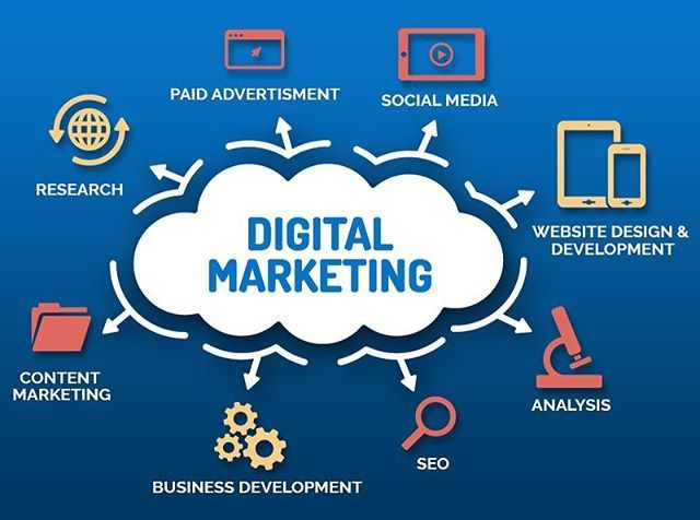 Reposting Onlymedia Digital Marketing Cycle Research Ppc