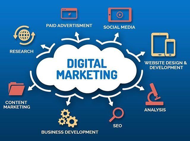 Reposting Onlymedia Digital Marketing Cycle Research Ppc