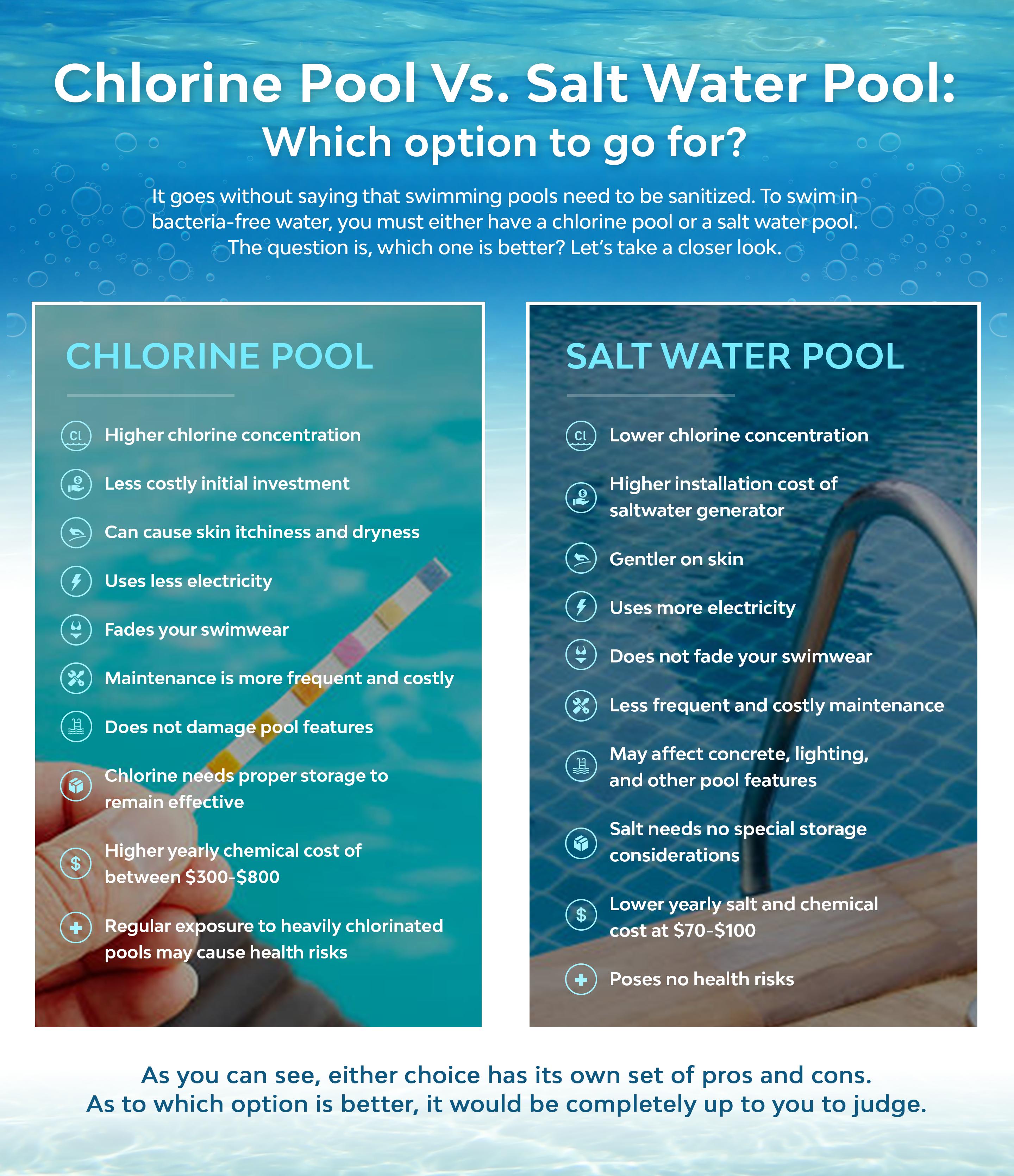 Chlorine Pool Or Saltwater Pool Chlorine Saltwater Pool Pool Remodel