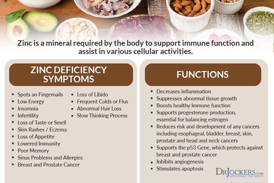 Hasil gambar untuk zinc deficiency