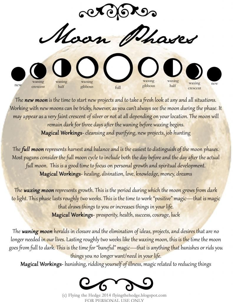 Free Moon Phases Bos Page New Moon Rituals Moon Journal Moon Spells