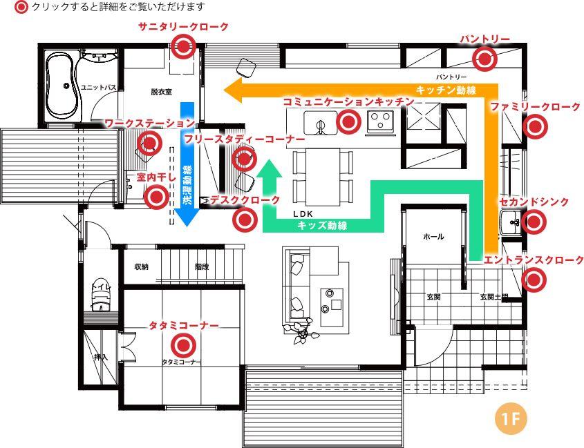 トモラクの家 共働き夫婦 家族の住まい 東玄関 間取り 部屋