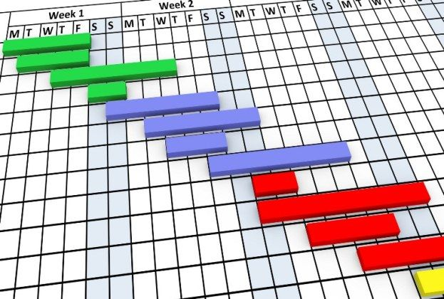 Gantt Chart D  Construction Project Management