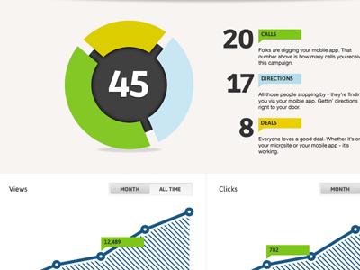 Dashboard pinterest dashboard design infographics and data dribbble dashboard by garth humbert ccuart Choice Image