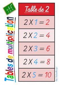 Les tables de multiplication ad maths pinterest multiplication and math - Tables de multiplication ce1 ...