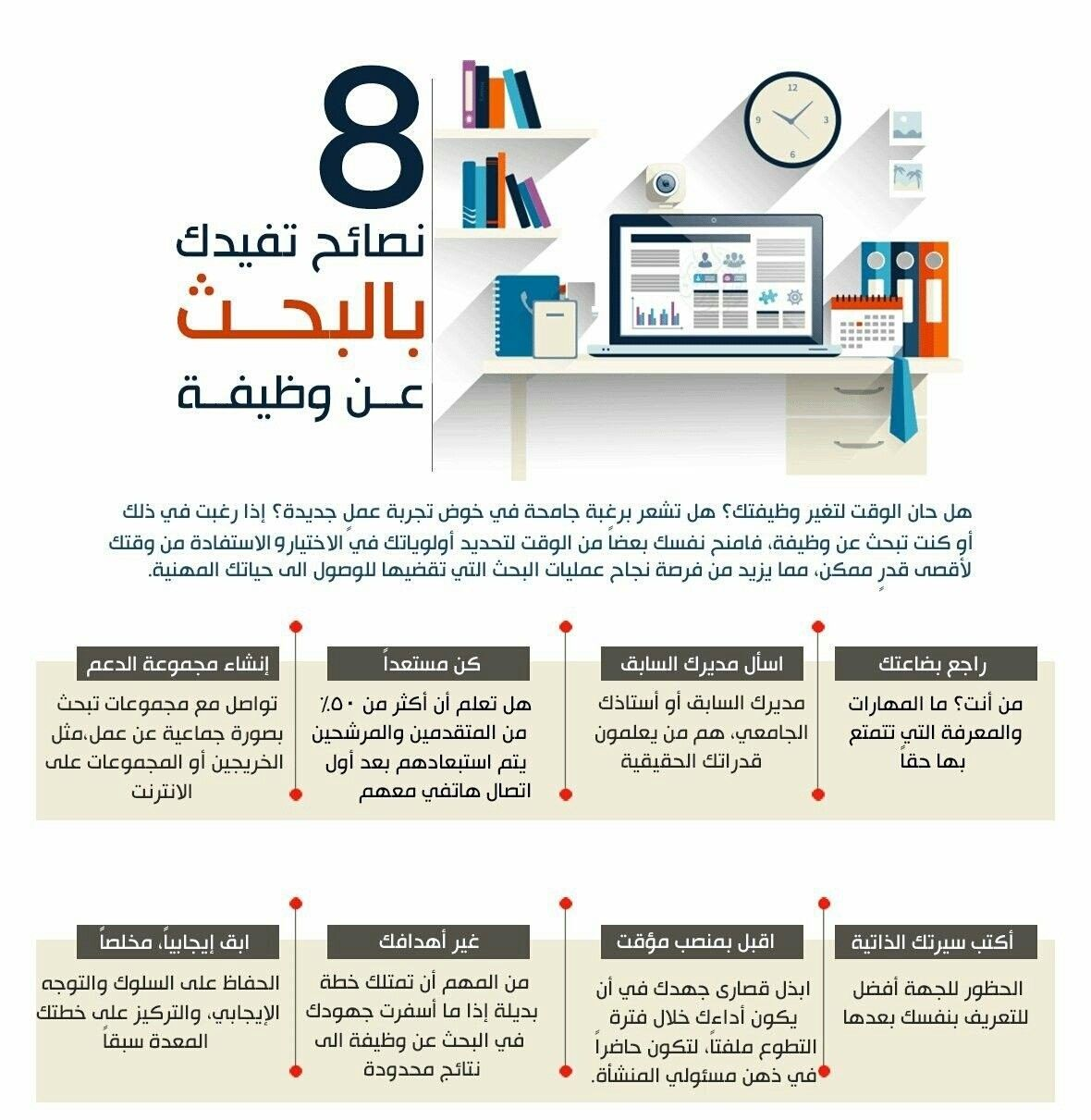 Pin By محمد الصانع On تطوير الذات Layout Design Personal Development Infographic