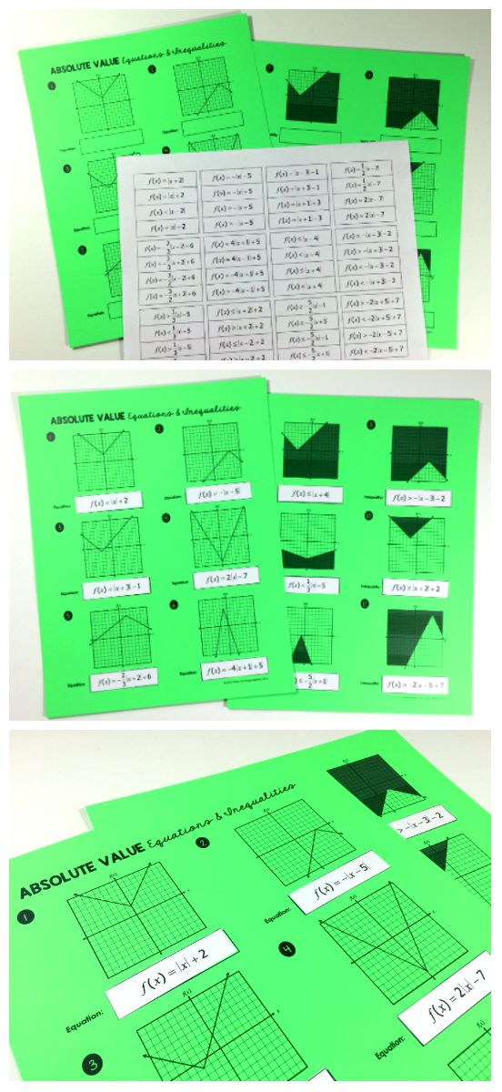 Graphing Absolute Value Equations and Inequalities - Cut and Paste ...