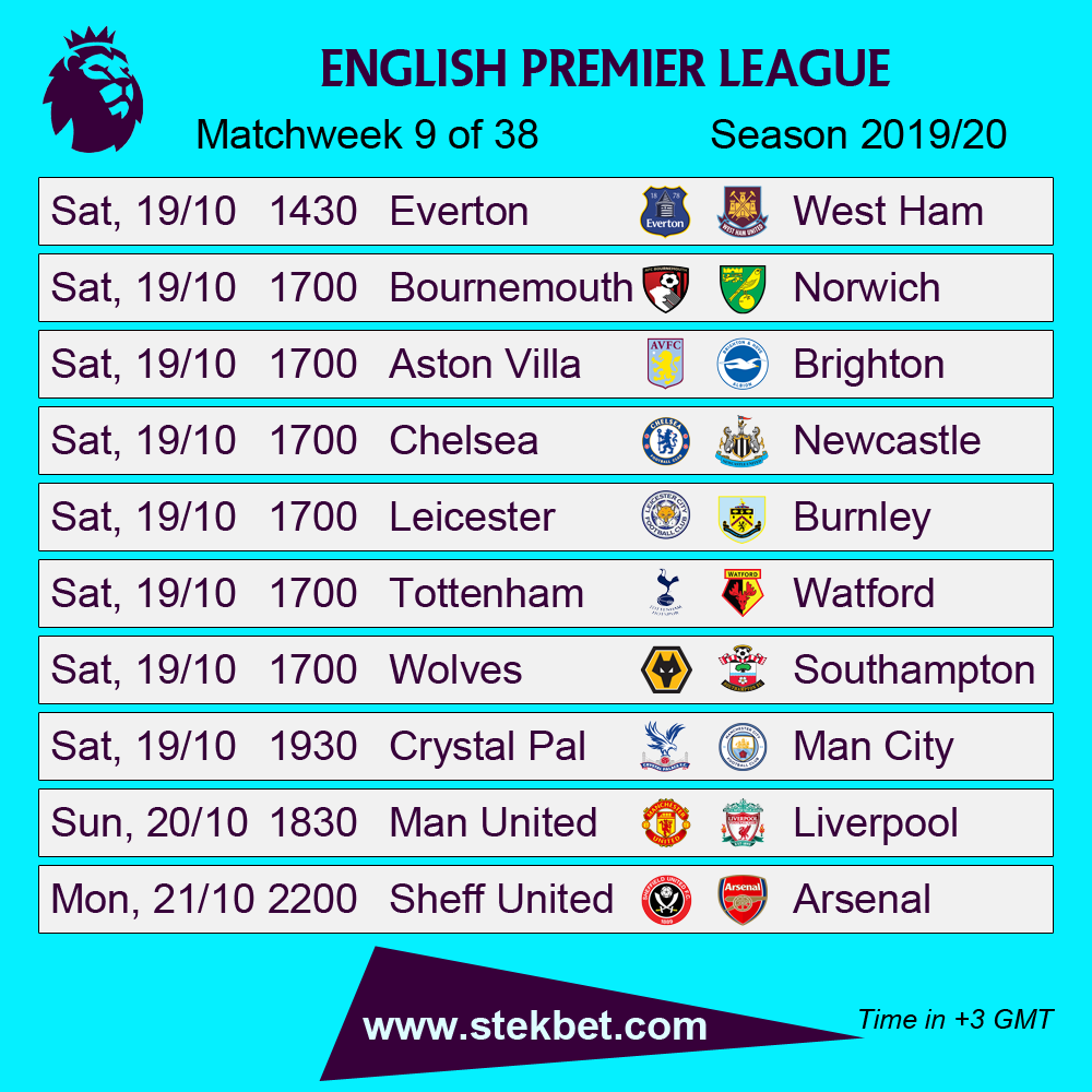 epl livescore today games