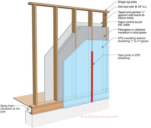 High r value wall assembly 02 2x6 advanced frame wall for High insulation windows