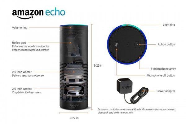 Amazon Echo Smart Speaker 4  Ympärisäteilevästä kaiuttimesta on saatu yyberminimalistinen.