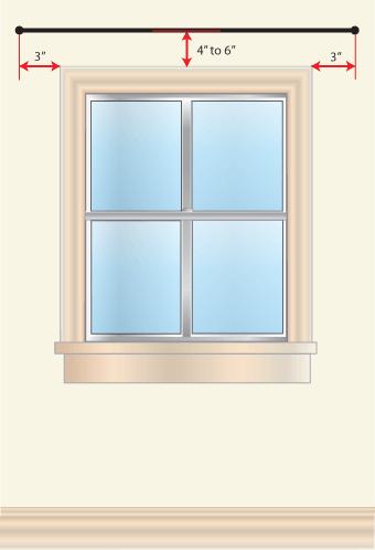 how to measure for curtains diy home decor curtains home decor diy curtains. Black Bedroom Furniture Sets. Home Design Ideas
