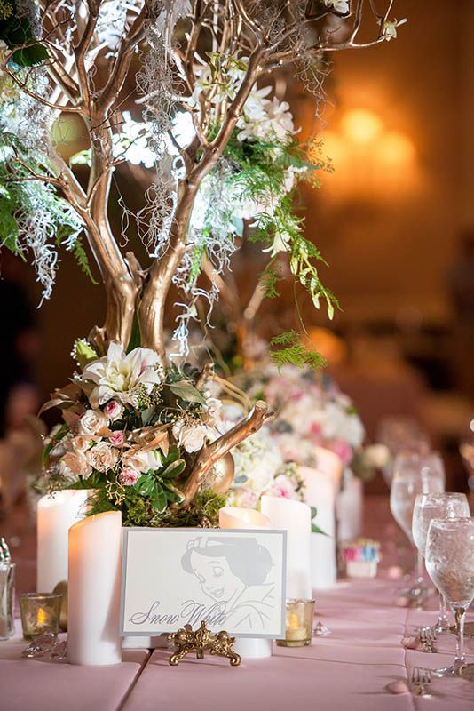 CATEGORIES (With images) | Disney wedding centerpieces, Disney ...