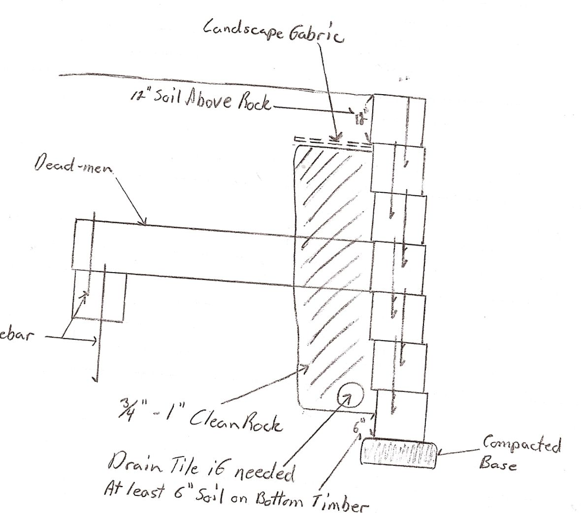medium resolution of diagram wood retainin wall