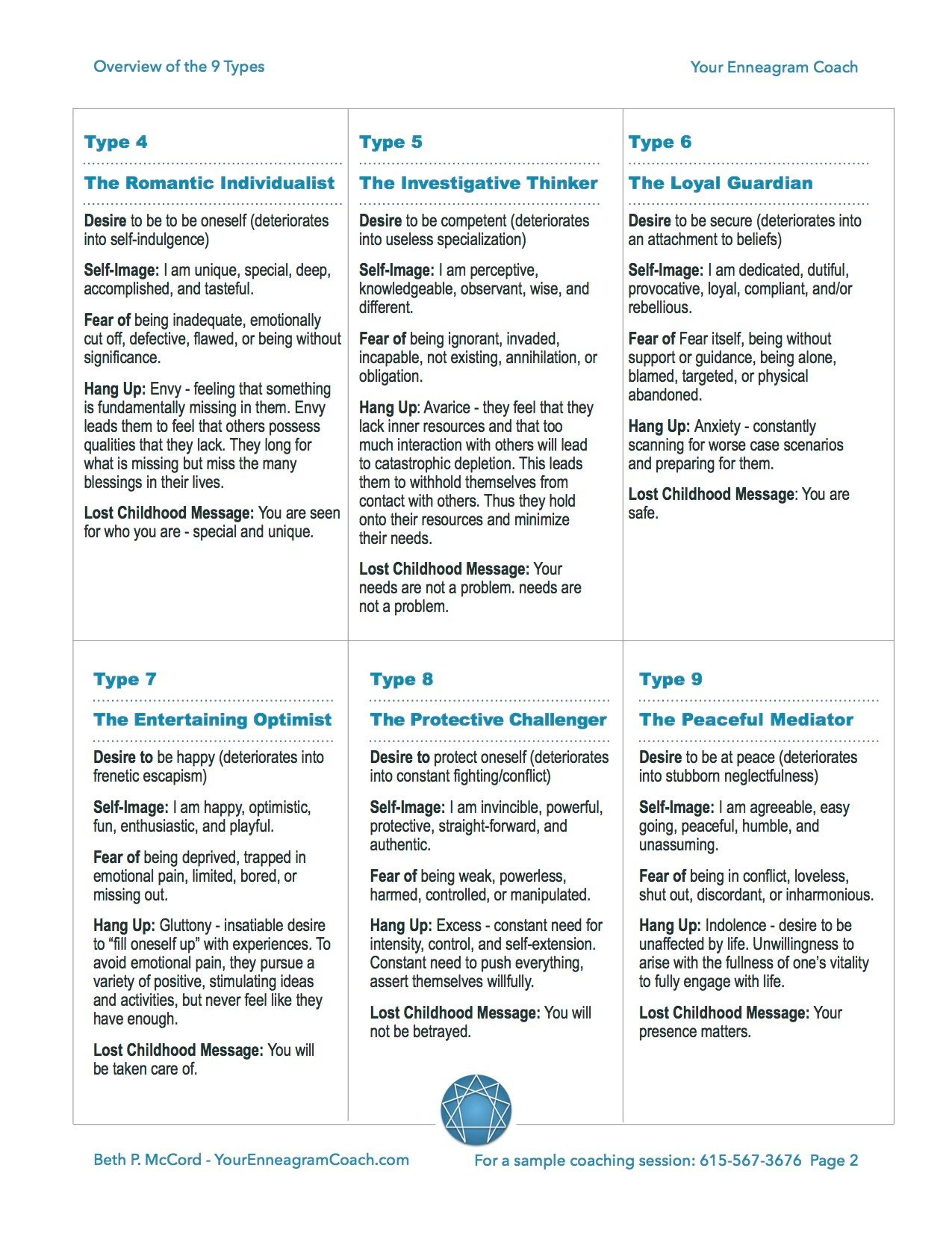 Overview Of The Nine Types Of Enneagram
