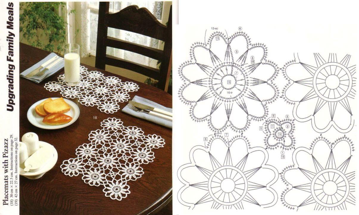 2da04cdede54.jpg (1206×722)   crochet   Pinterest