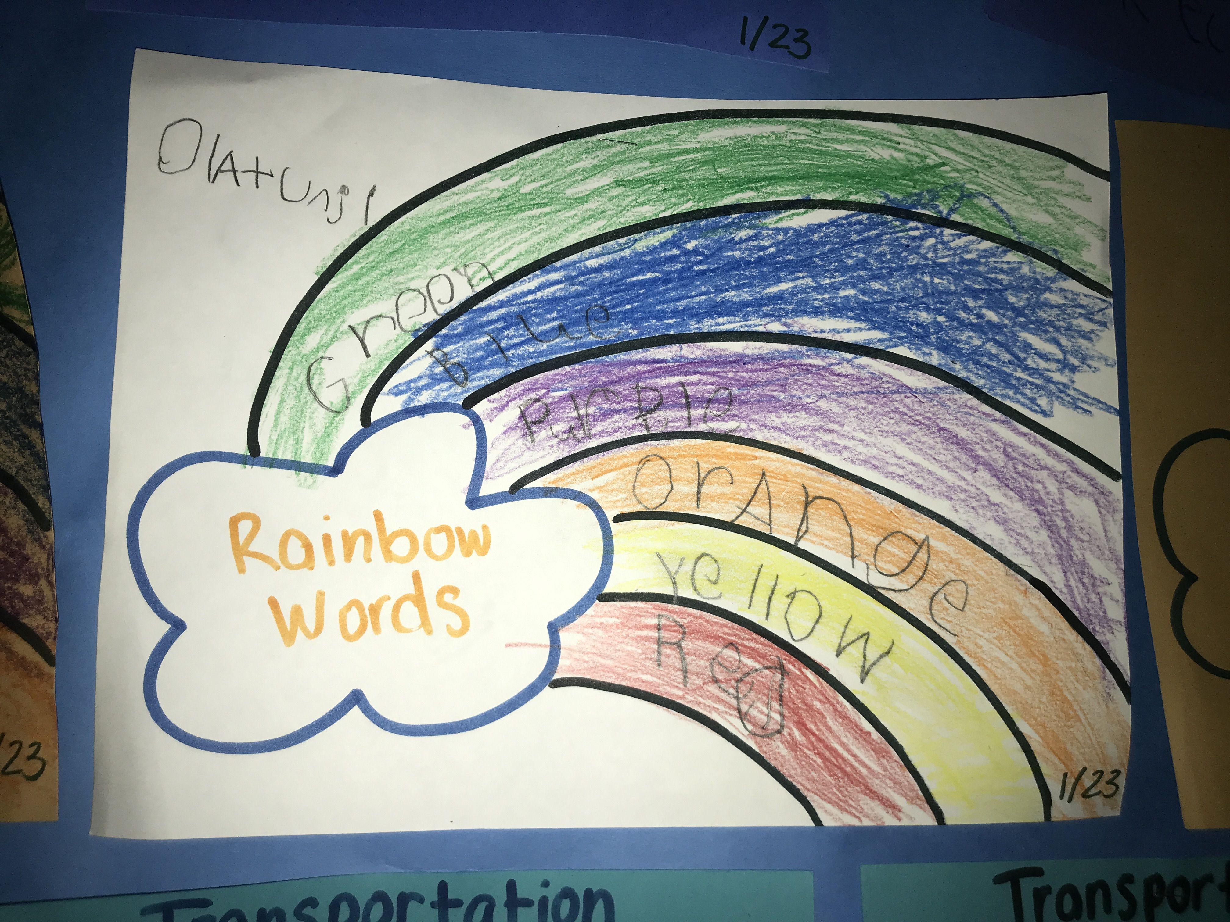 Rainbow Writing Activity Preschool